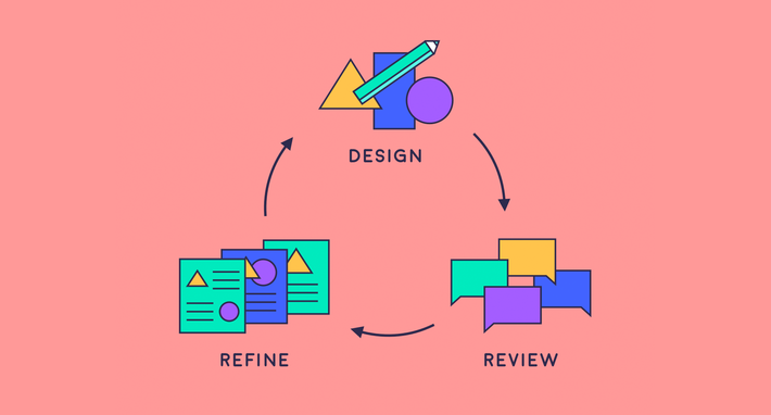 4 Top Tips for Rapid Prototyping In Design Sprints