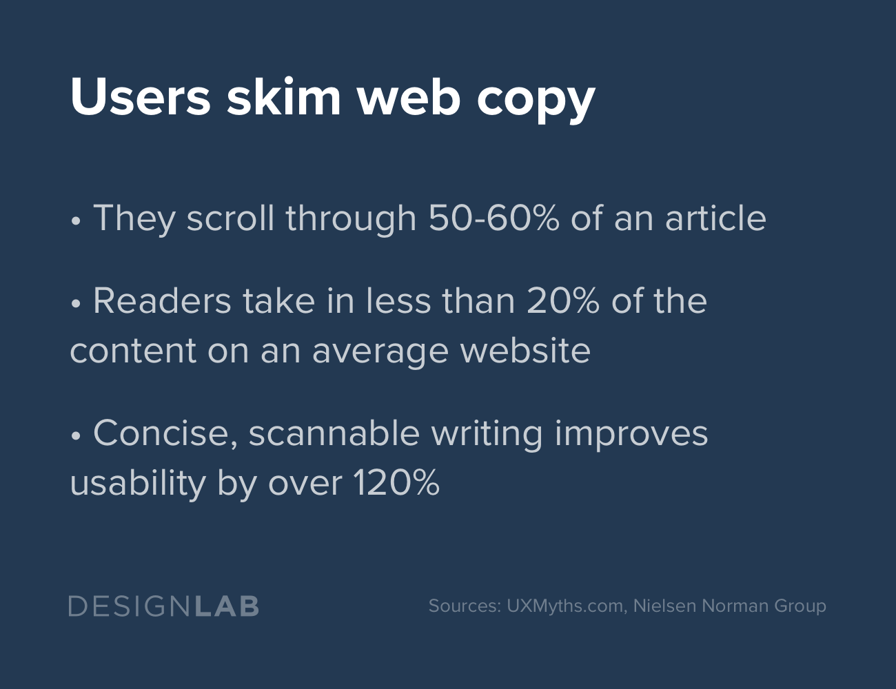 Users skim web copy