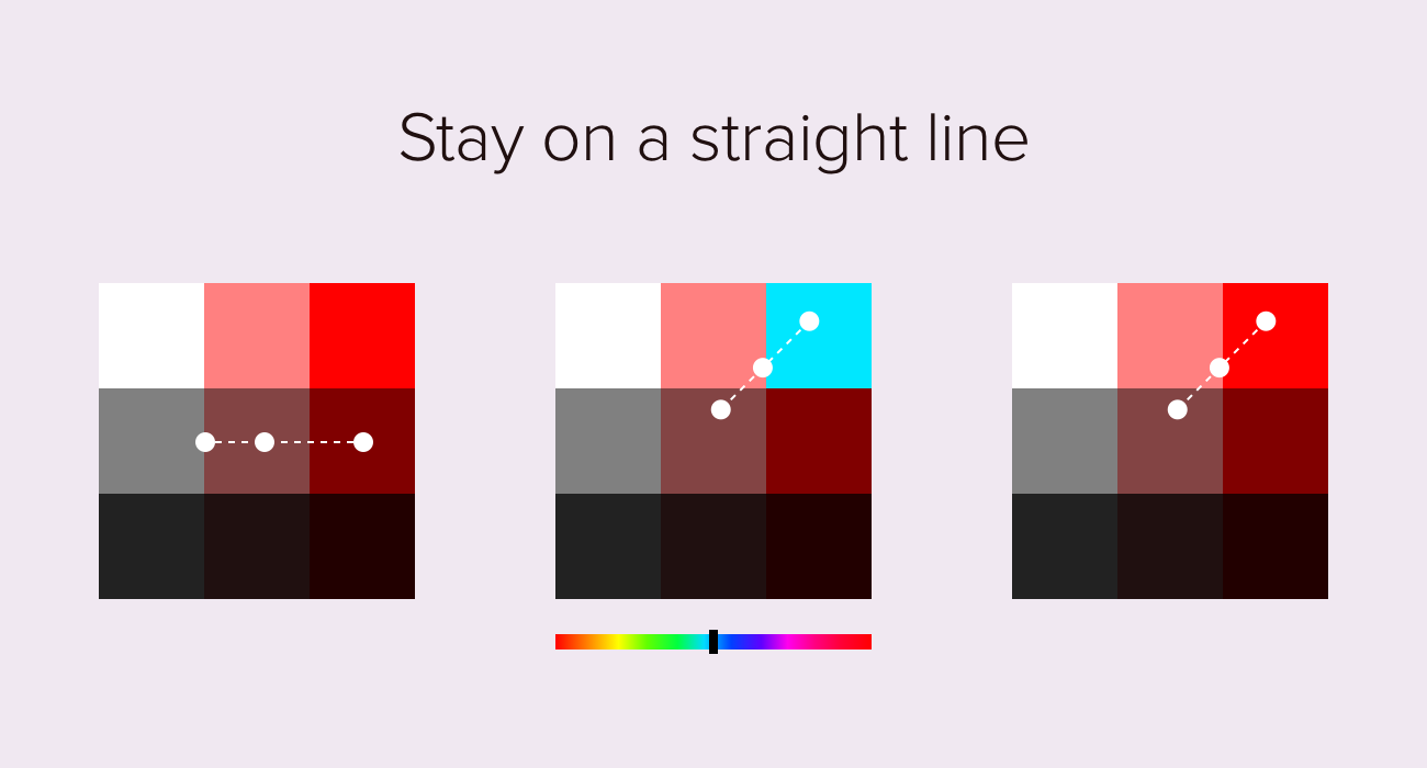 Stay on a straight line