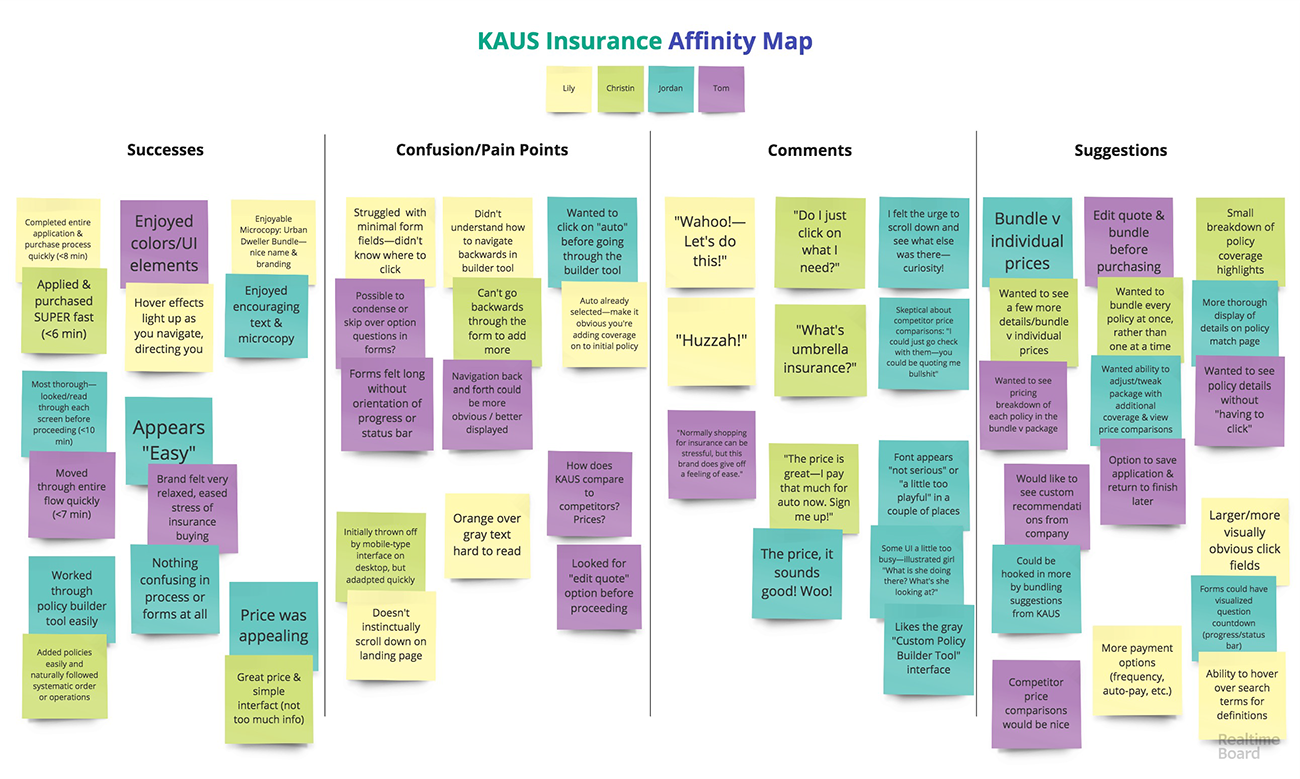KAUS Project Affinity Map