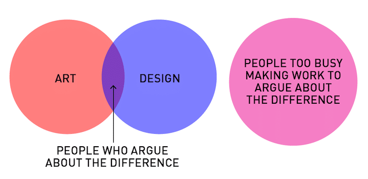 Art vs Design