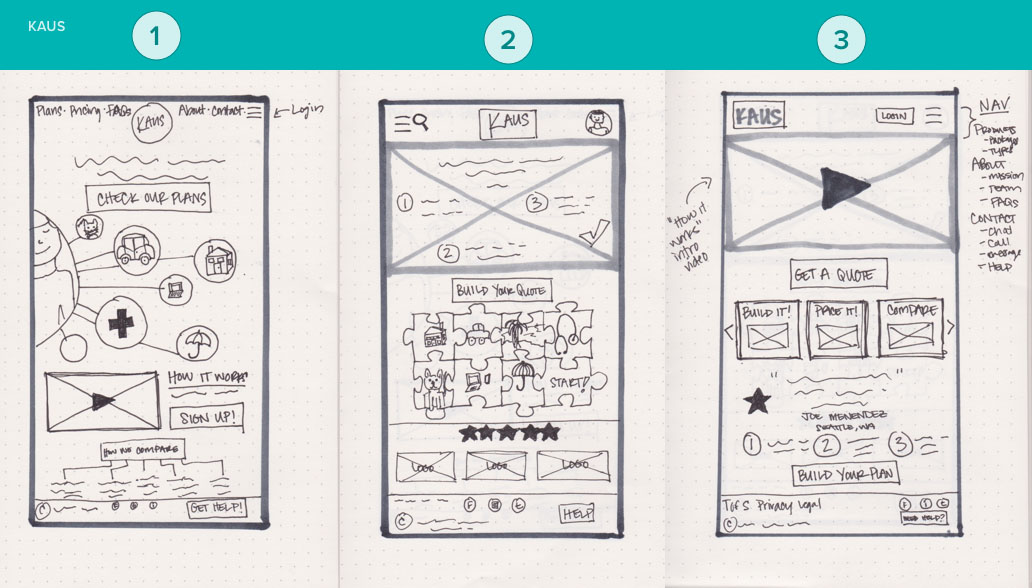 Kaus wireframe sketches