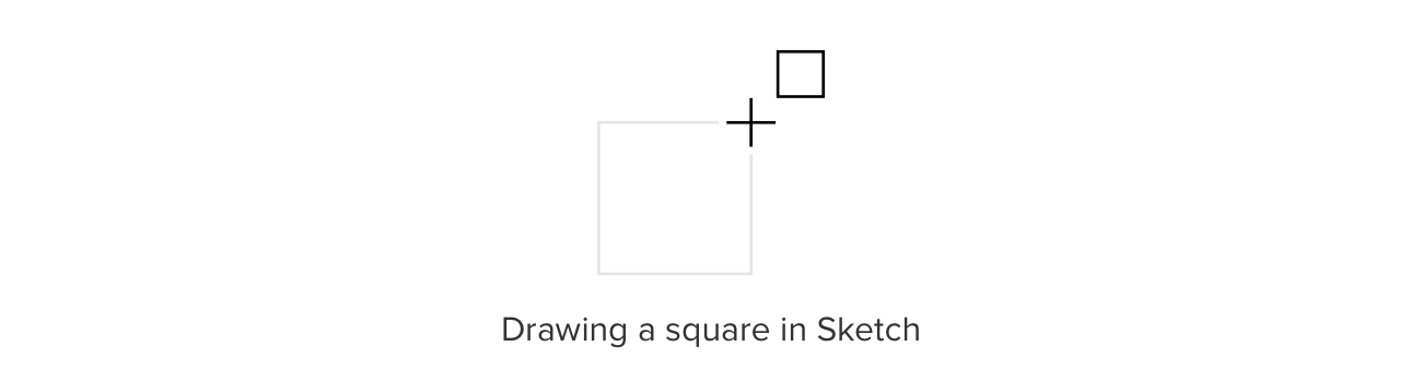 Drawing a square in Sketch
